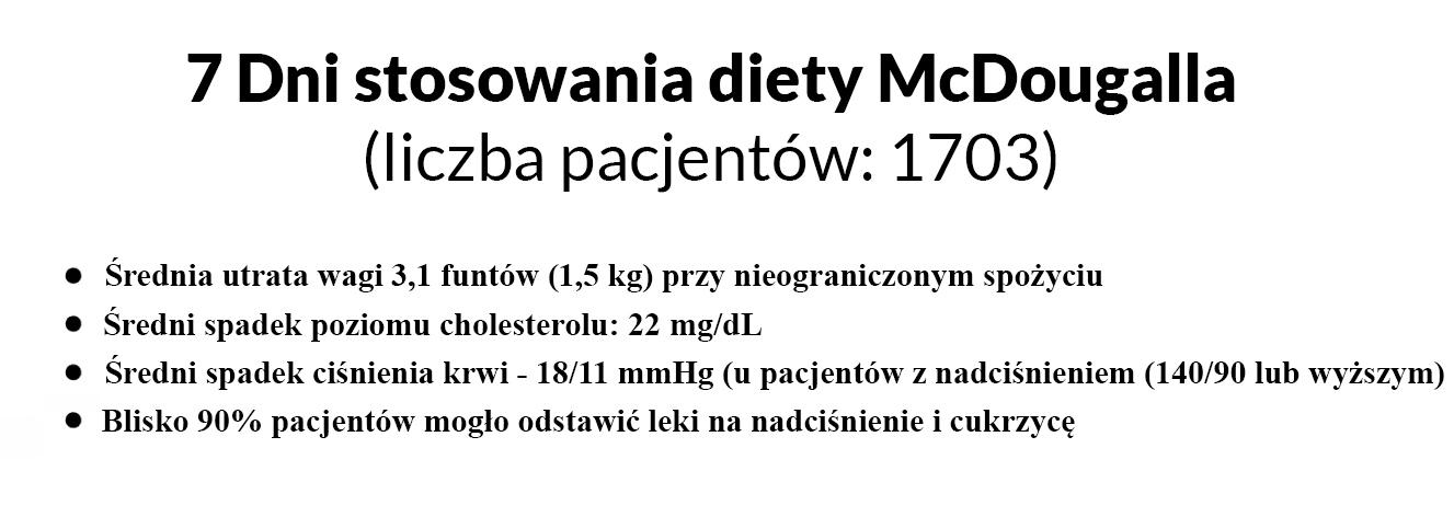 dieta McDougalla - 1